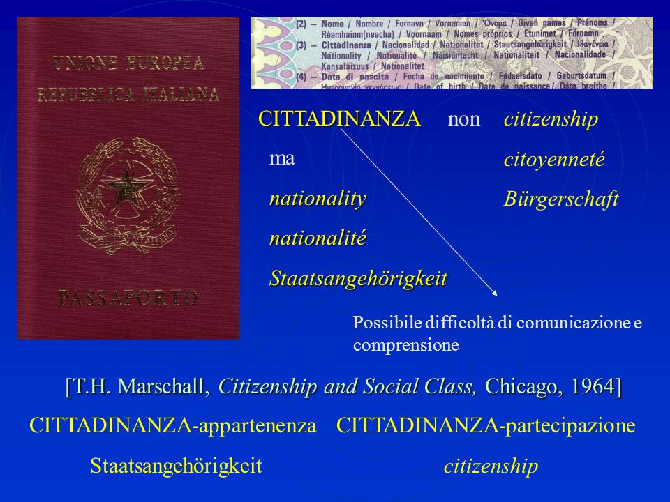 [T.H. Marschall, Citizenship and Social Class, Chicago, 1964]